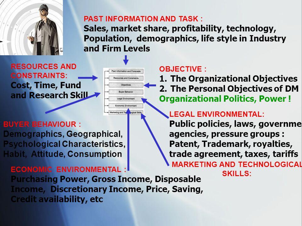 Sales, market share, profitability, technology,