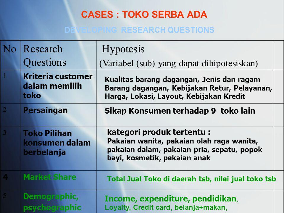 No Research Questions Hypotesis CASES : TOKO SERBA ADA