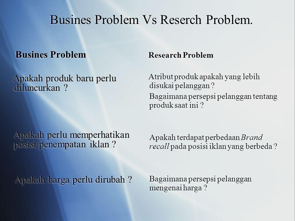 Busines Problem Vs Reserch Problem.