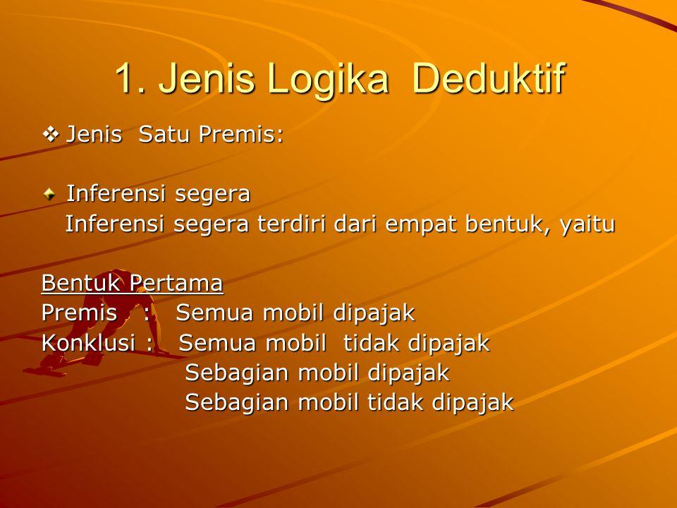 1. Jenis Logika Deduktif Jenis Satu Premis: Inferensi segera