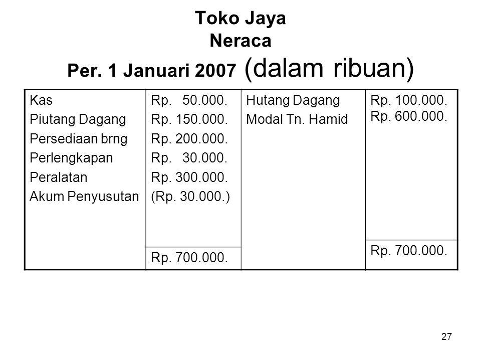 Toko Jaya Neraca Per. 1 Januari 2007 (dalam ribuan)