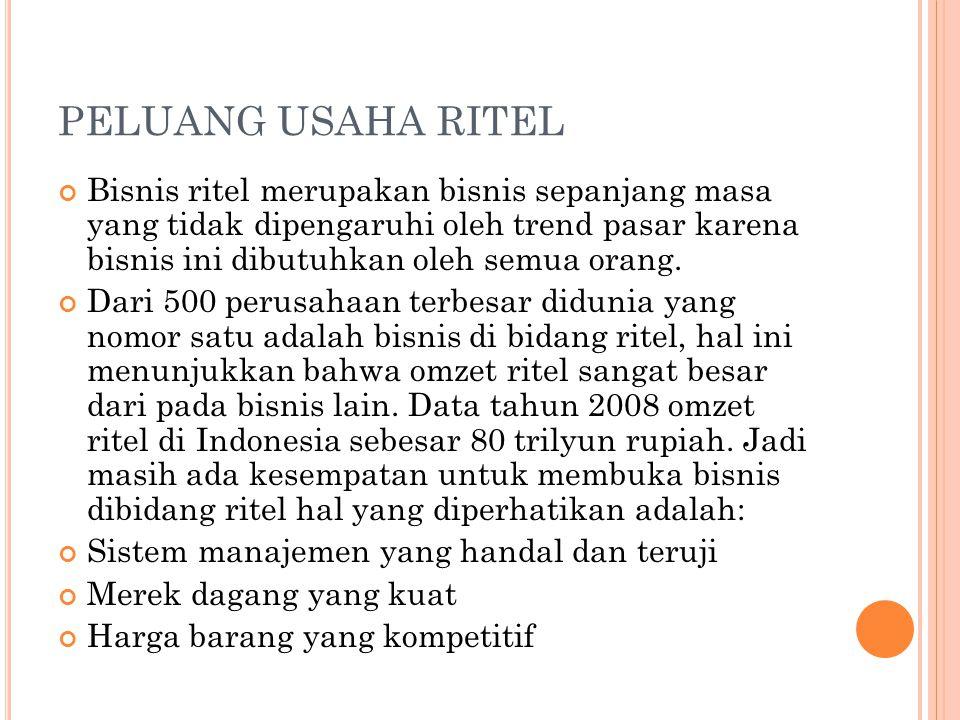 PELUANG USAHA RITEL