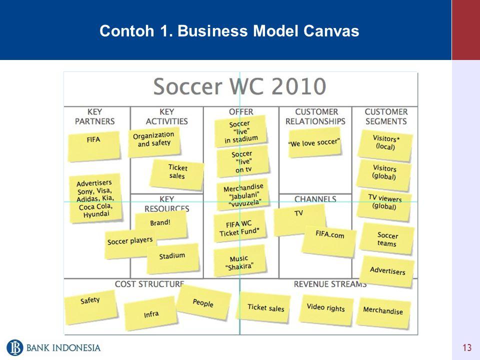 Contoh 1. Business Model Canvas