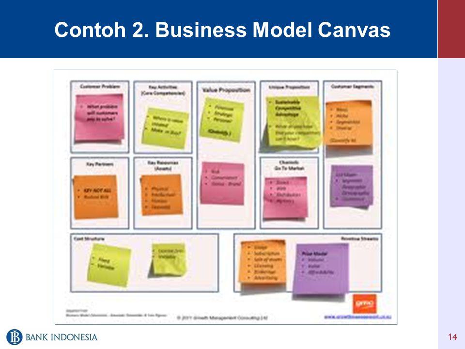 Contoh 2. Business Model Canvas