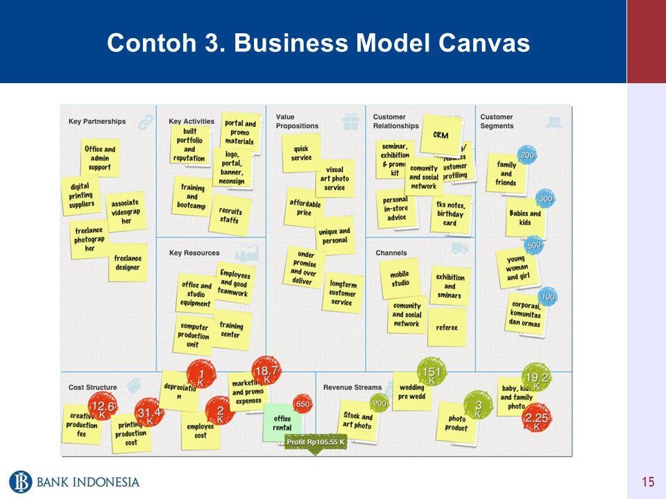 Contoh 3. Business Model Canvas