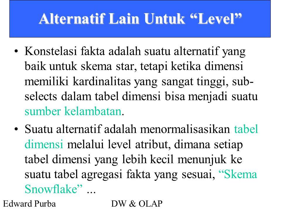 Alternatif Lain Untuk Level
