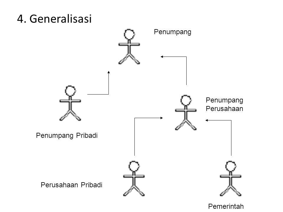 4. Generalisasi Penumpang Penumpang Perusahaan Penumpang Pribadi