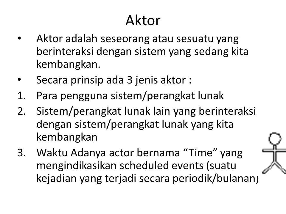 Aktor Aktor adalah seseorang atau sesuatu yang berinteraksi dengan sistem yang sedang kita kembangkan.