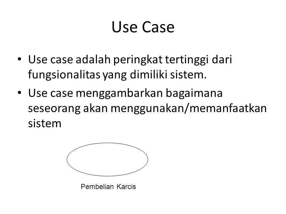Use Case Use case adalah peringkat tertinggi dari fungsionalitas yang dimiliki sistem.