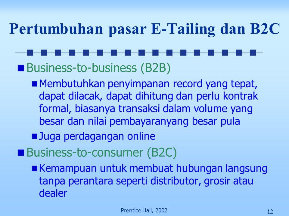 Pertumbuhan pasar E-Tailing dan B2C