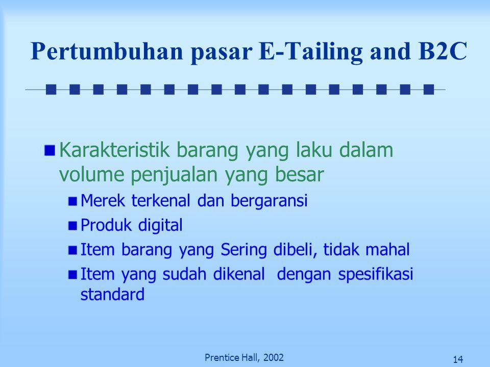 Pertumbuhan pasar E-Tailing and B2C