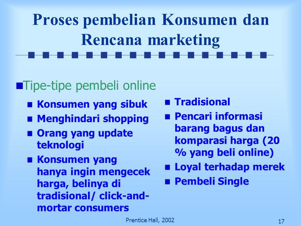 Proses pembelian Konsumen dan Rencana marketing