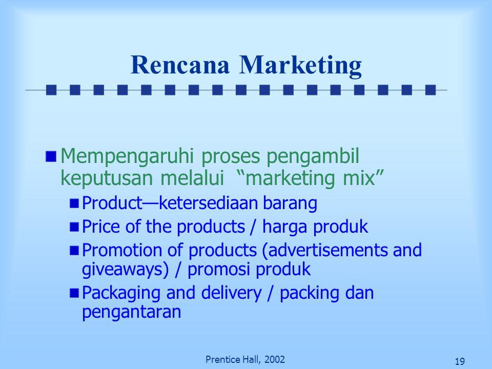 Rencana Marketing Mempengaruhi proses pengambil keputusan melalui marketing mix Product—ketersediaan barang.