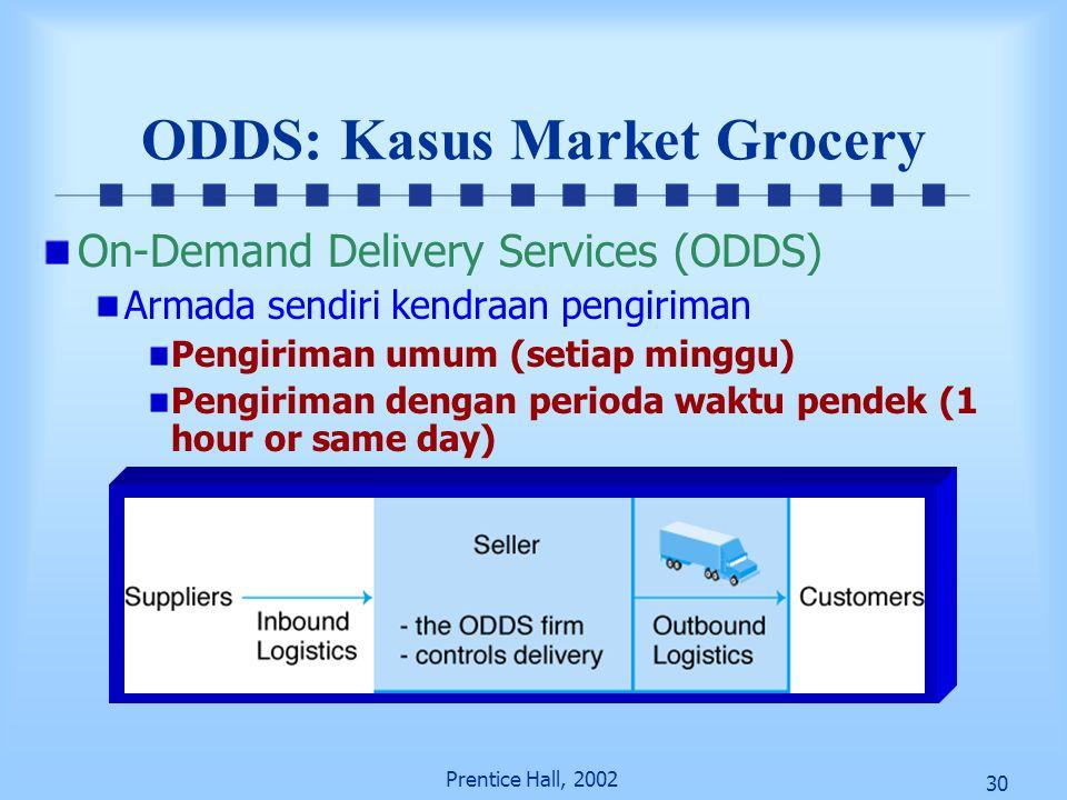 ODDS: Kasus Market Grocery