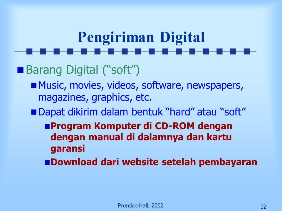 Pengiriman Digital Barang Digital ( soft )