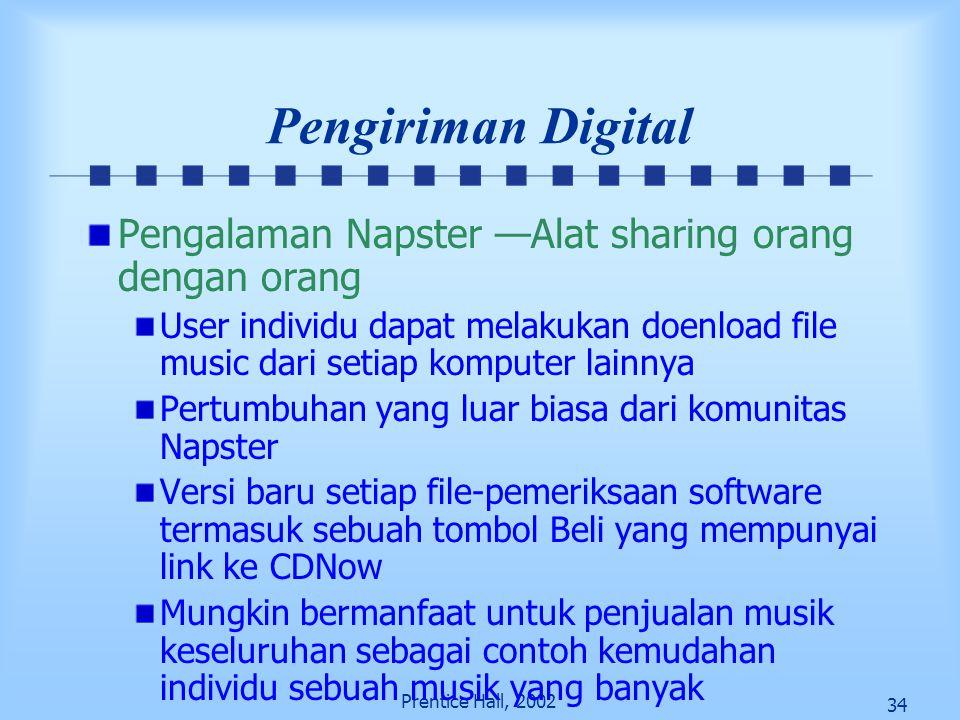 Pengiriman Digital Pengalaman Napster —Alat sharing orang dengan orang