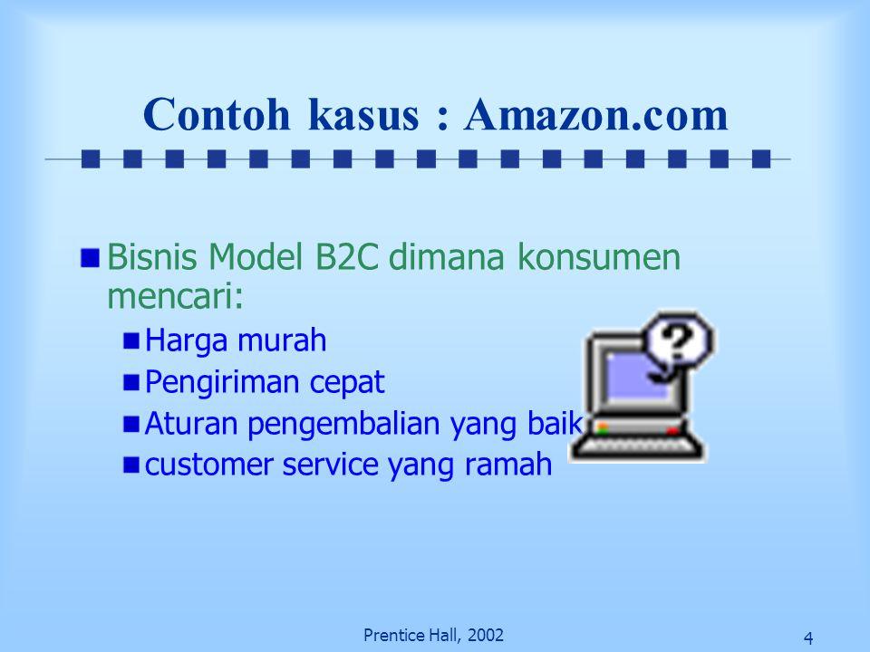 Contoh kasus : Amazon.com