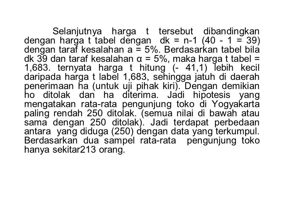 Selanjutnya harga t tersebut dibandingkan dengan harga t tabel dengan dk = n-1 (40 - 1 = 39) dengan taraf kesalahan a = 5%.