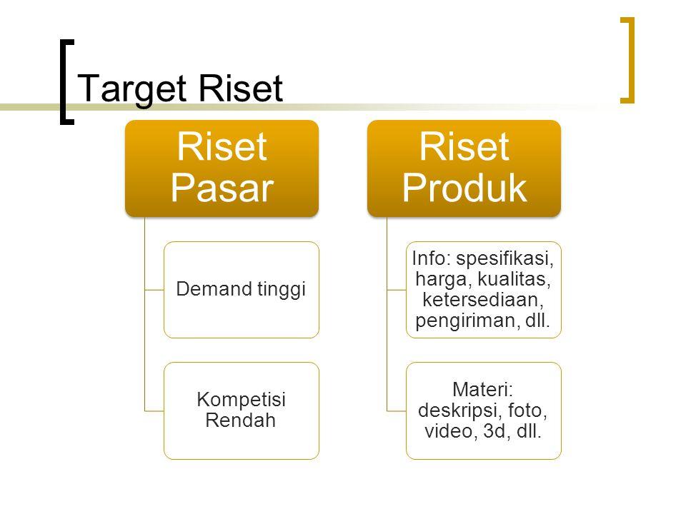 Target Riset Riset Pasar Demand tinggi Kompetisi Rendah Riset Produk