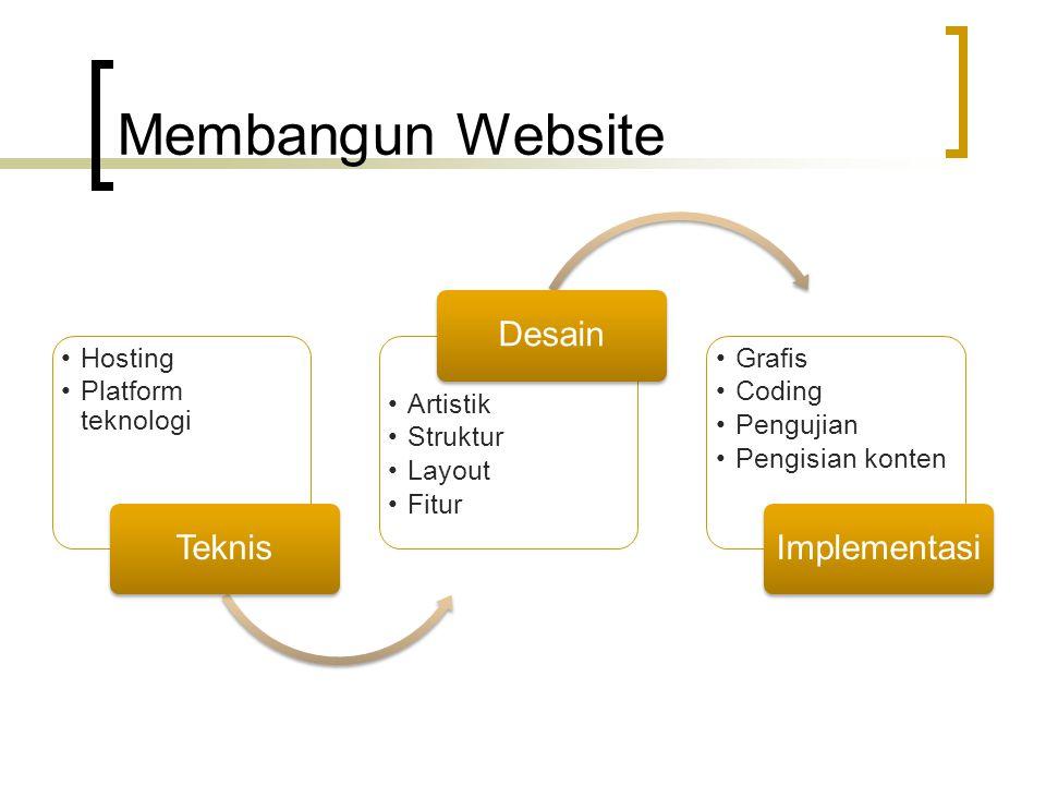 Membangun Website Teknis Hosting Platform teknologi Desain Artistik