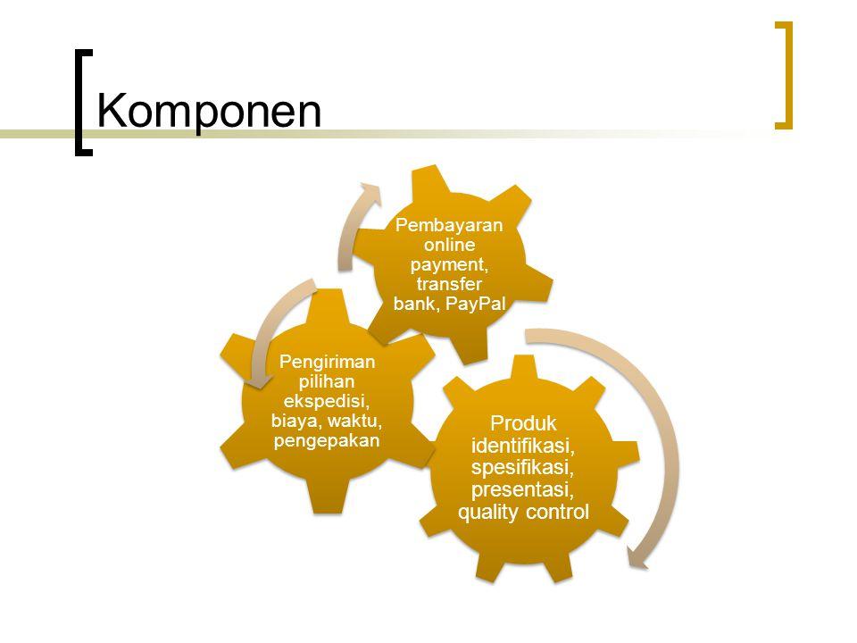 Komponen Produk identifikasi, spesifikasi, presentasi, quality control