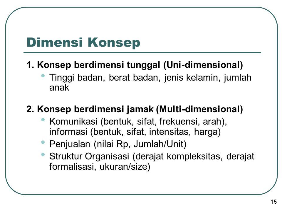 Dimensi Konsep 1. Konsep berdimensi tunggal (Uni-dimensional)