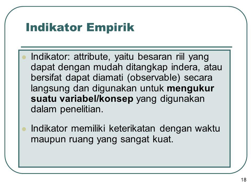 Indikator Empirik