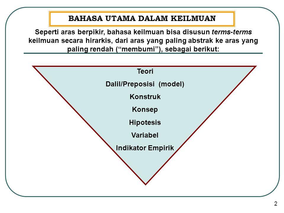 BAHASA UTAMA DALAM KEILMUAN Dalil/Preposisi (model)