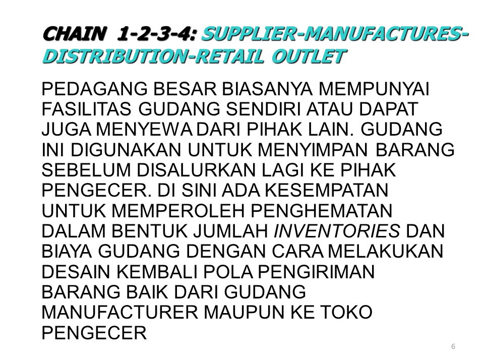 CHAIN 1-2-3-4: SUPPLIER-MANUFACTURES-
