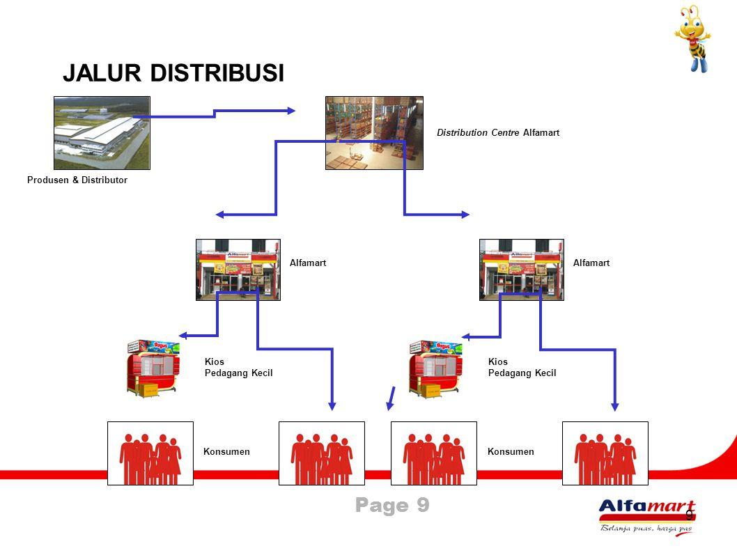 JALUR DISTRIBUSI 9 Distribution Centre Alfamart Produsen & Distributor