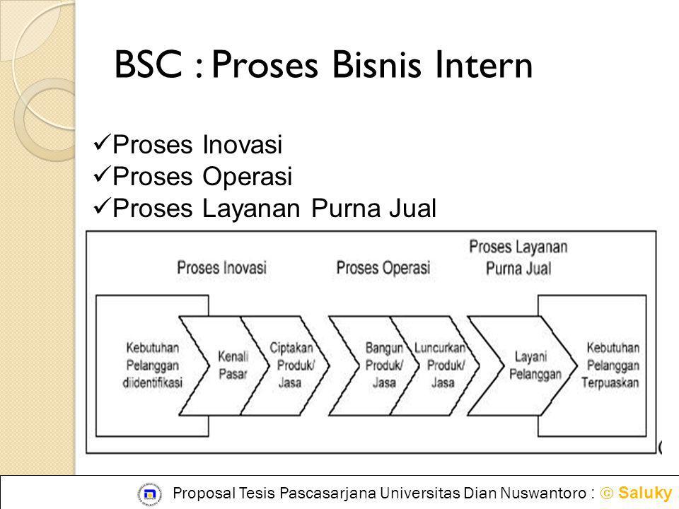 BSC : Proses Bisnis Intern