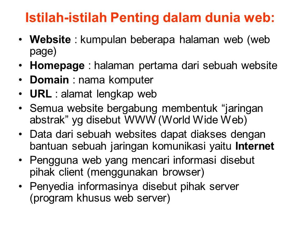 Istilah-istilah Penting dalam dunia web: