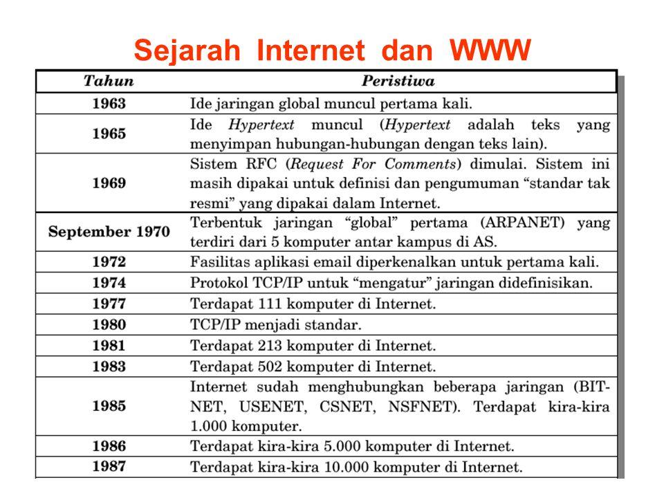 Sejarah Internet dan WWW