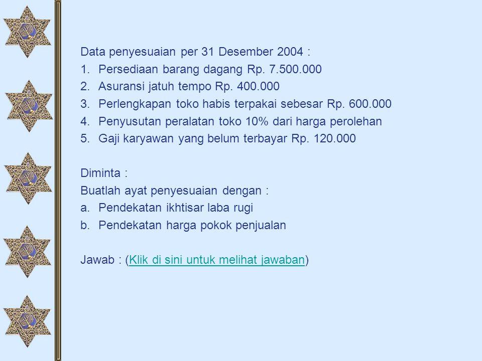 Data penyesuaian per 31 Desember 2004 :
