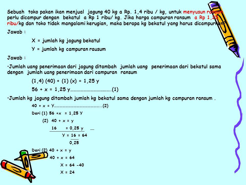 X = jumlah kg jagung bekatul Y = jumlah kg campuran rausum