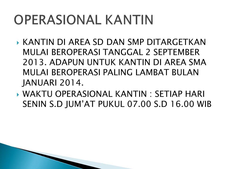 OPERASIONAL KANTIN