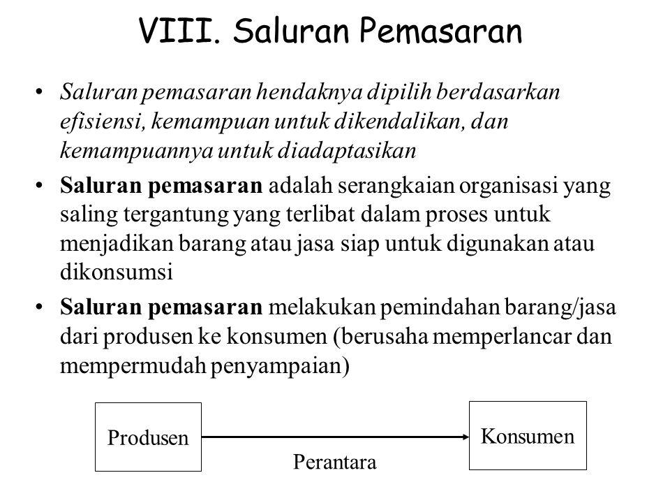 VIII. Saluran Pemasaran