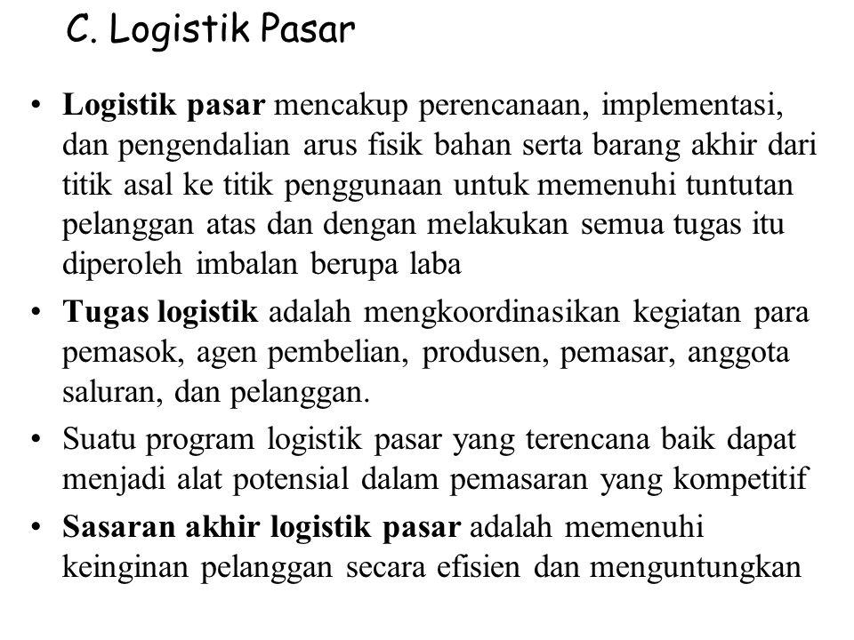 C. Logistik Pasar