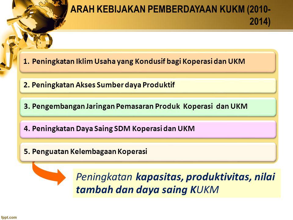 ARAH KEBIJAKAN PEMBERDAYAAN KUKM (2010-2014)
