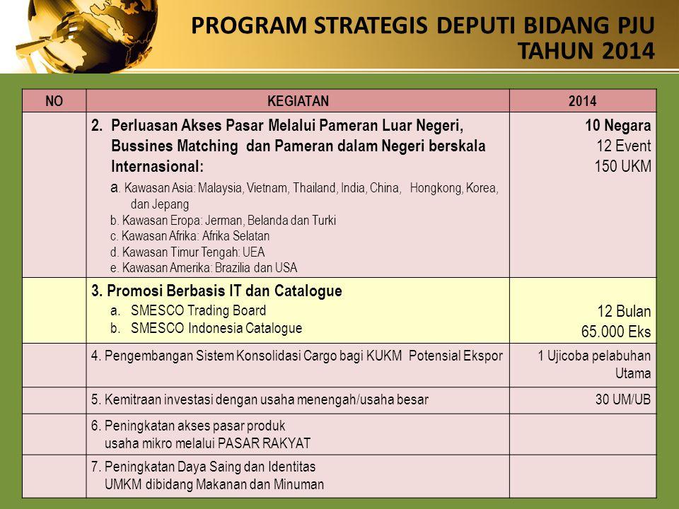 PROGRAM STRATEGIS DEPUTI BIDANG PJU TAHUN 2014