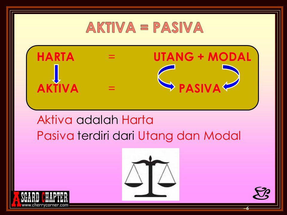 AKTIVA = PASIVA HARTA = UTANG + MODAL AKTIVA = PASIVA