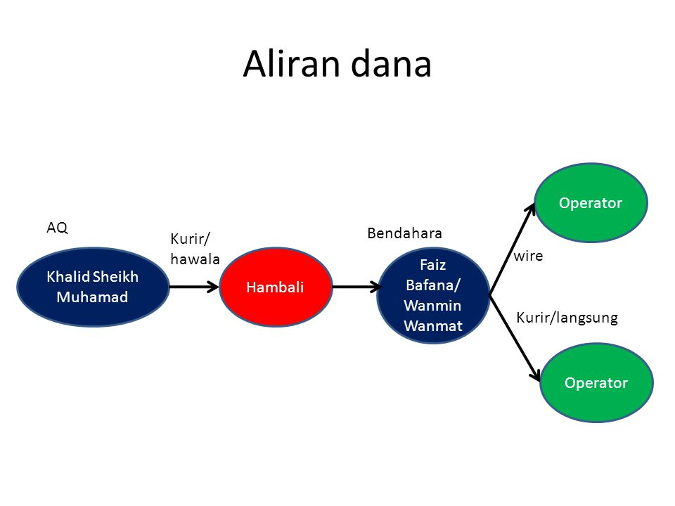 Faiz Bafana/Wanmin Wanmat