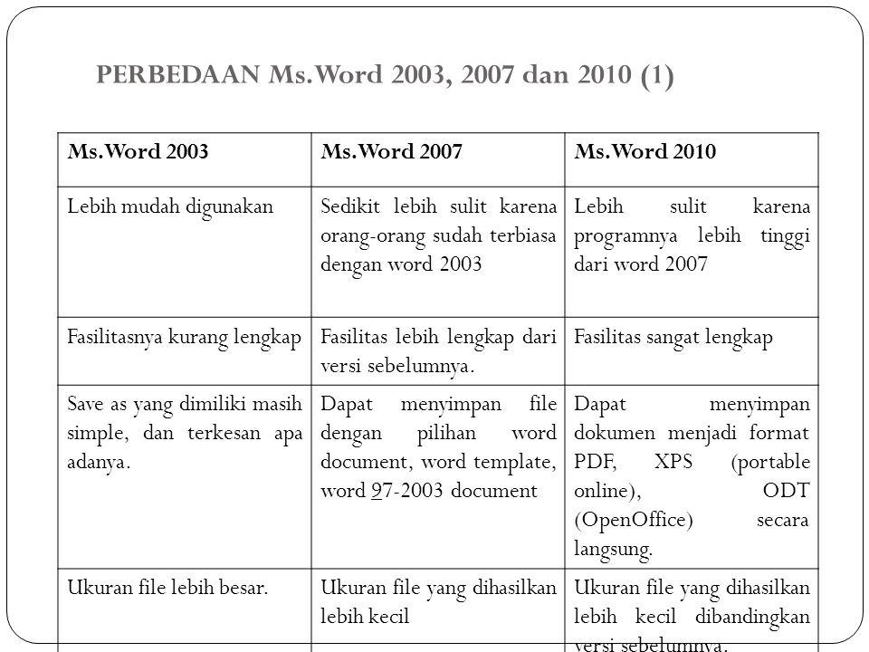 PERBEDAAN Ms.Word 2003, 2007 dan 2010 (1)
