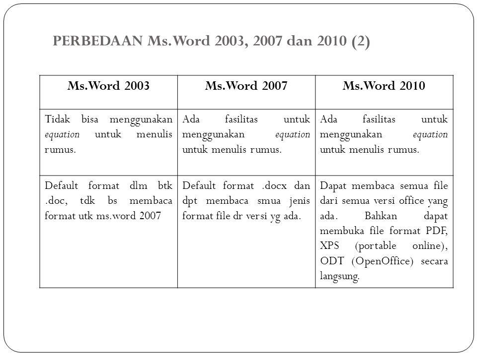 PERBEDAAN Ms.Word 2003, 2007 dan 2010 (2)