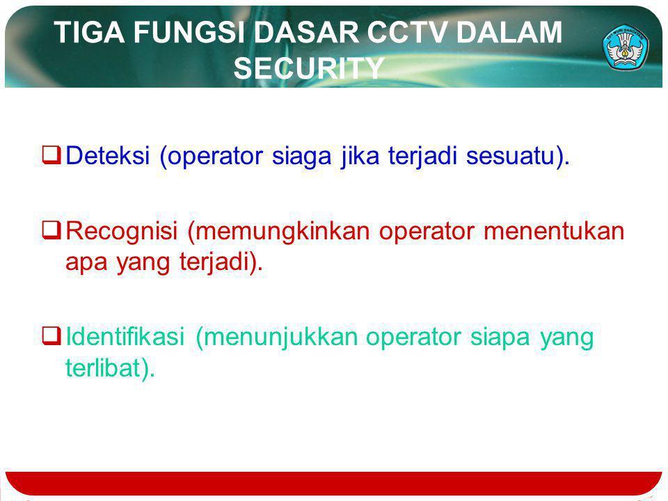 TIGA FUNGSI DASAR CCTV DALAM SECURITY