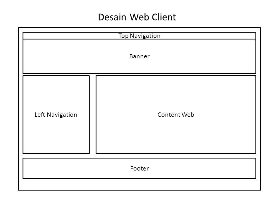 Desain Web Client Top Navigation Banner Left Navigation Content Web