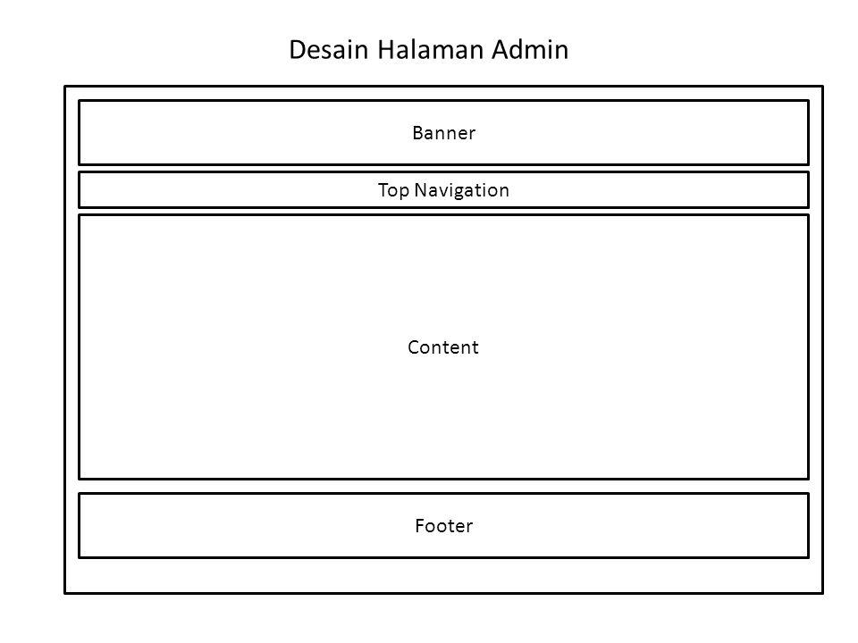 Desain Halaman Admin Banner Top Navigation Content Footer