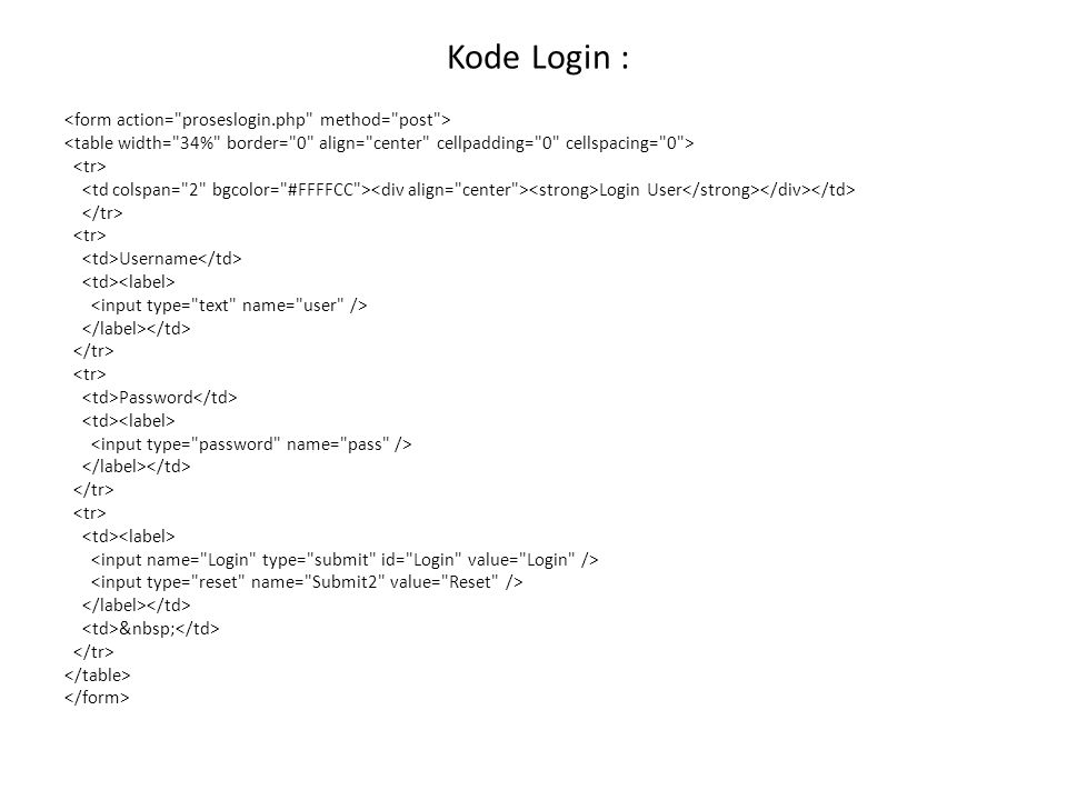 Kode Login :