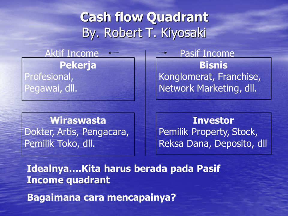 Cash flow Quadrant By. Robert T. Kiyosaki