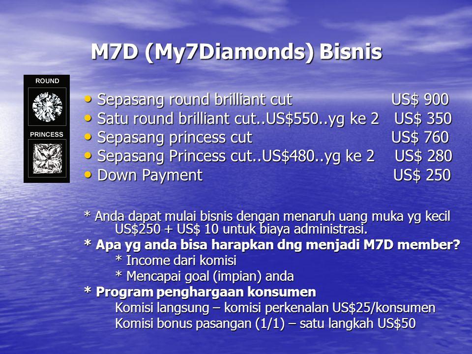 M7D (My7Diamonds) Bisnis